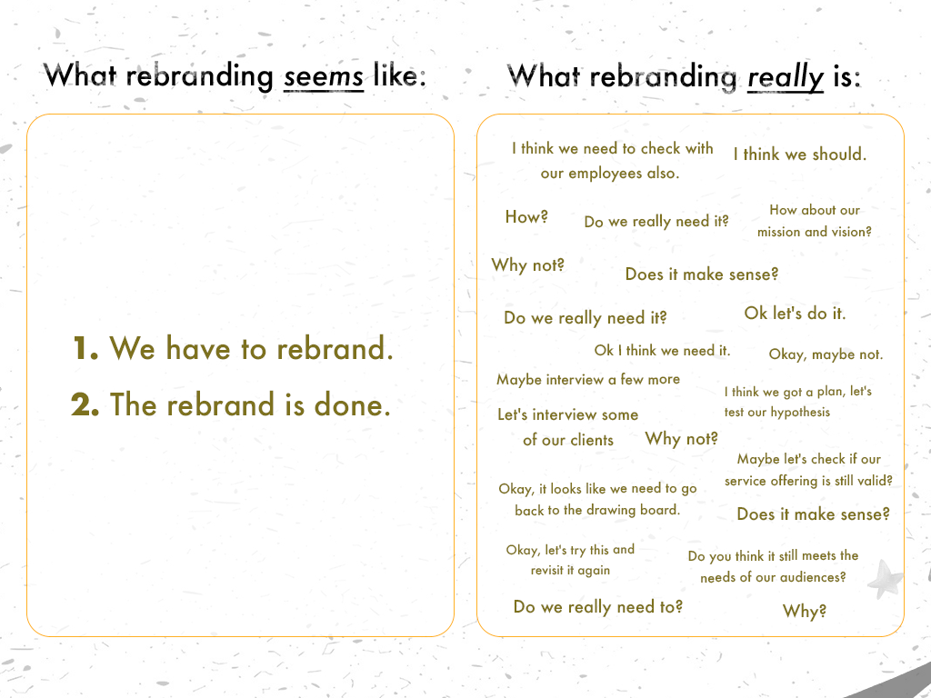 Rebrand, you should. But not without reading this first.